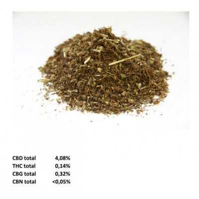 CBD Tee Futura BIO, 4%